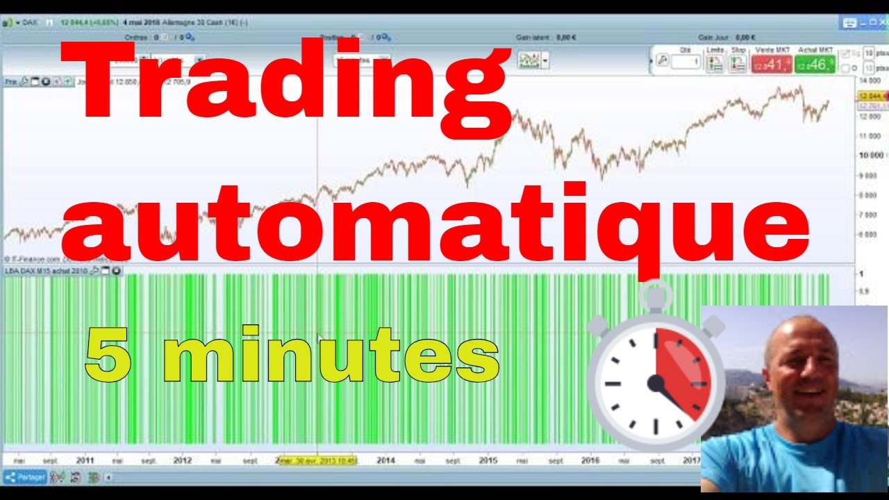 5 Minutes Pour Démarrer Le Trading Automatique
