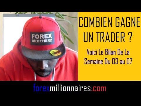 Combien Gagne Un Trader Avec Un Robot de Trading Sur Le Forex