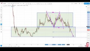 Crypto Trading Live Analyse de Vos Cryptos Monnaies Préférées