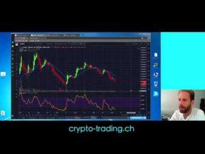 Cryptomonnaies Trading Avec Un Petit Robot Semi Automatique Sur Bittrex