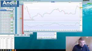 Technique des Filets Dérivants en Trading Et Scalping Agressif +800€