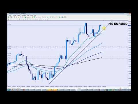 Trading Automatique, Stratégies de Trading Et Experts Advisors